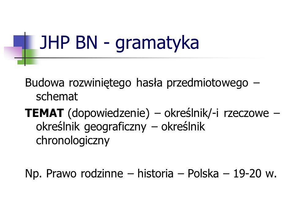 JHP BN - gramatyka Budowa rozwiniętego hasła przedmiotowego – schemat