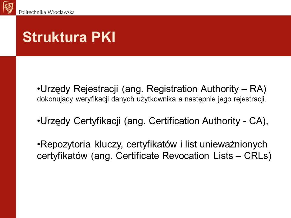 Struktura PKIUrzędy Rejestracji (ang. Registration Authority – RA) dokonujący weryfikacji danych użytkownika a następnie jego rejestracji.