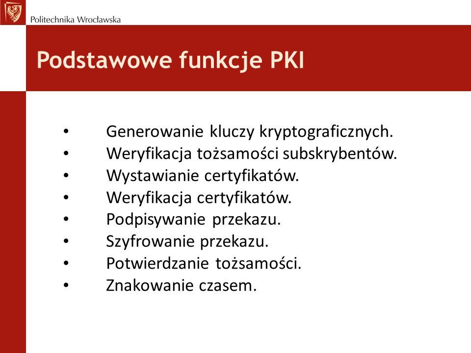 Podstawowe funkcje PKI