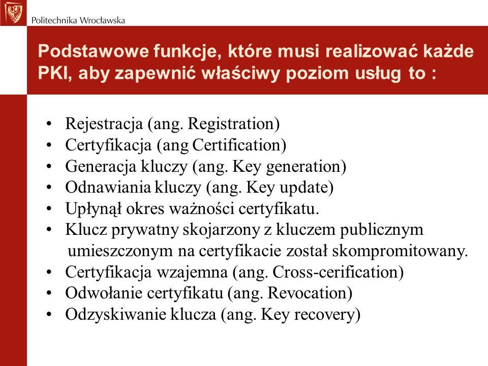 Podstawowe funkcje, które musi realizować każde PKI, aby zapewnić właściwy poziom usług to :