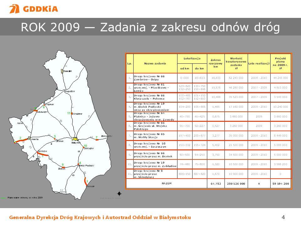 ROK 2009 — Zadania z zakresu odnów dróg