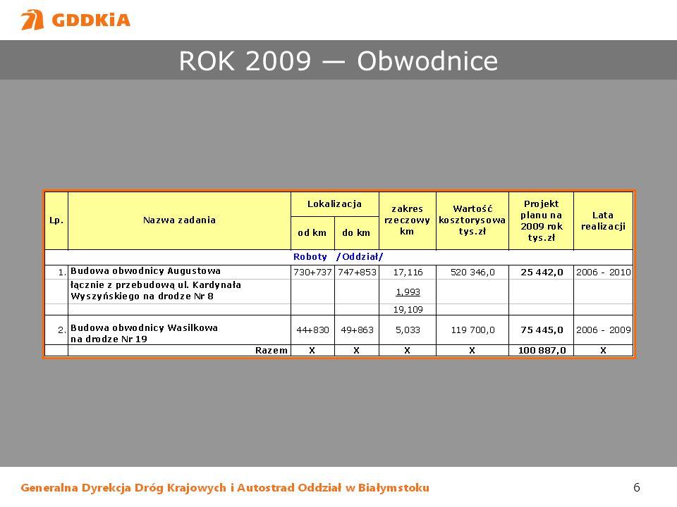 ROK 2009 — Obwodnice