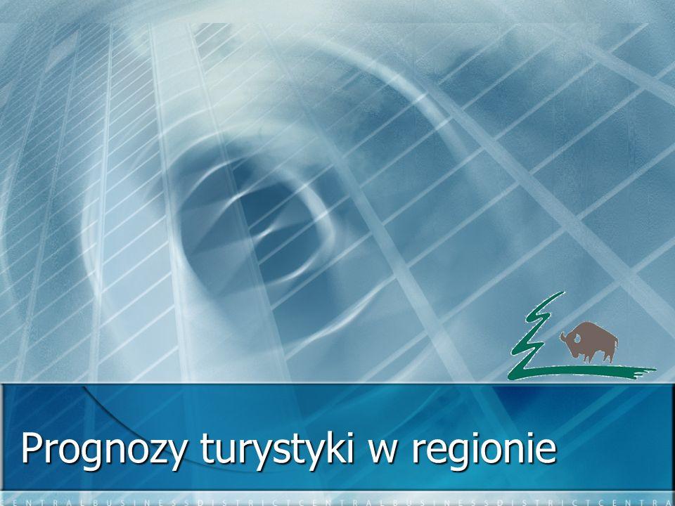 Prognozy turystyki w regionie