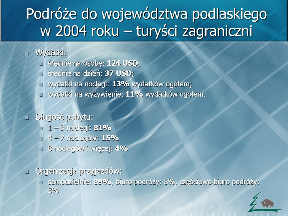 Podróże do województwa podlaskiego w 2004 roku – turyści zagraniczni