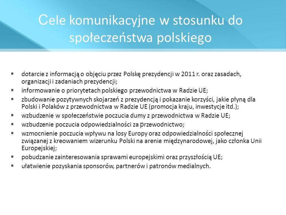 Cele komunikacyjne w stosunku do społeczeństwa polskiego