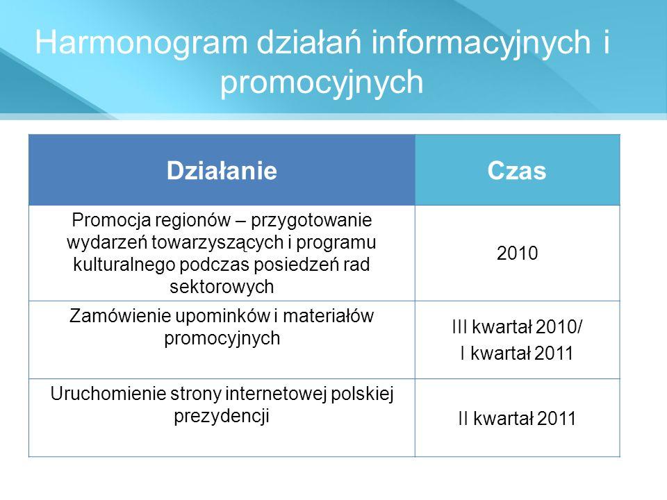 Harmonogram działań informacyjnych i promocyjnych