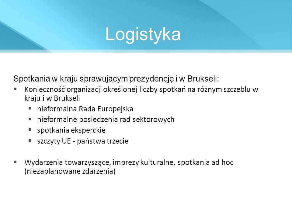 Logistyka Spotkania w kraju sprawującym prezydencję i w Brukseli: