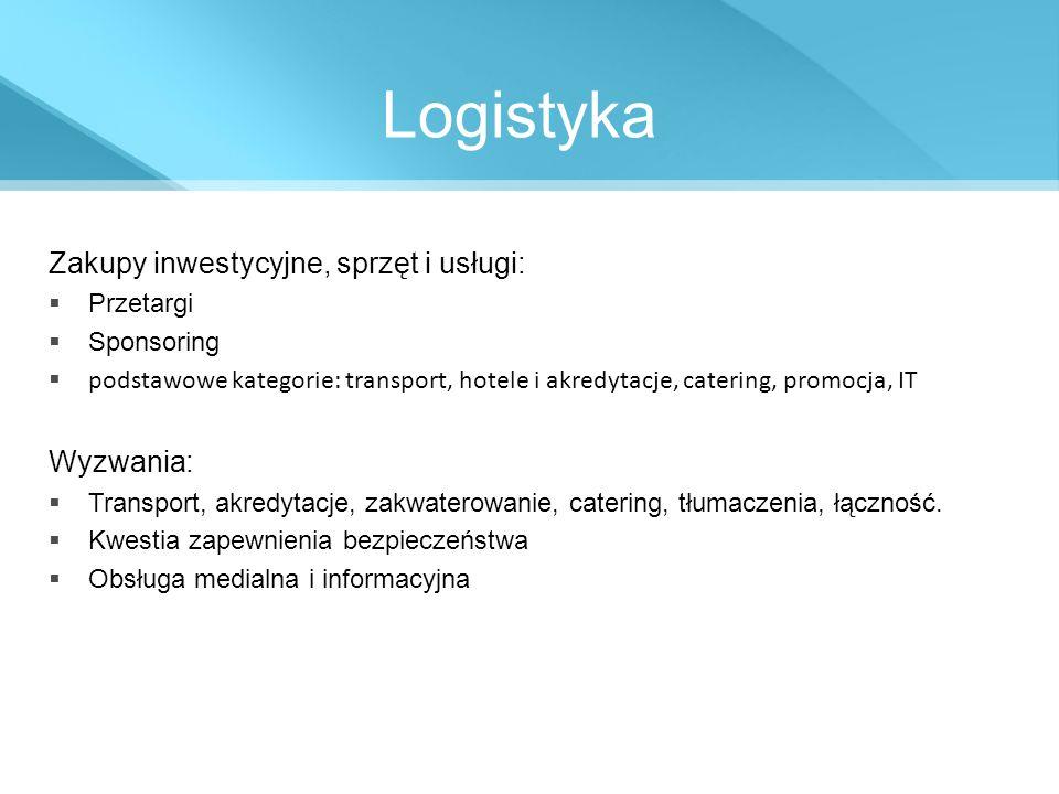 Logistyka Zakupy inwestycyjne, sprzęt i usługi: Wyzwania: Przetargi
