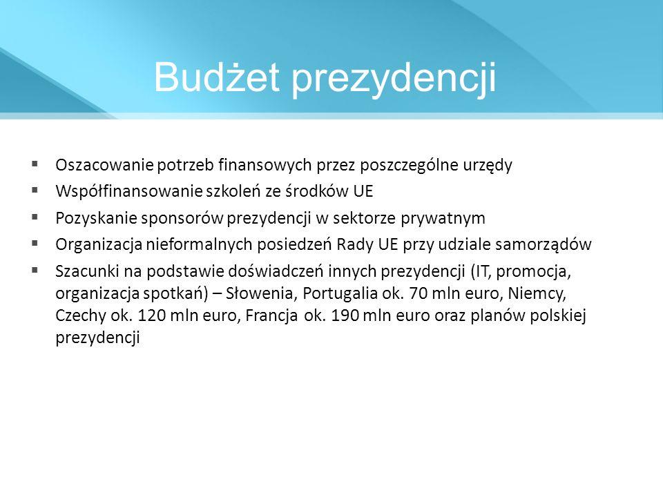 Budżet prezydencji Oszacowanie potrzeb finansowych przez poszczególne urzędy. Współfinansowanie szkoleń ze środków UE.