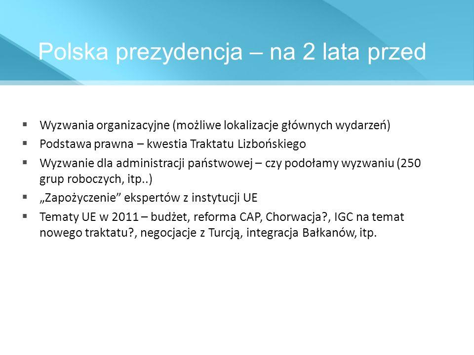 Polska prezydencja – na 2 lata przed