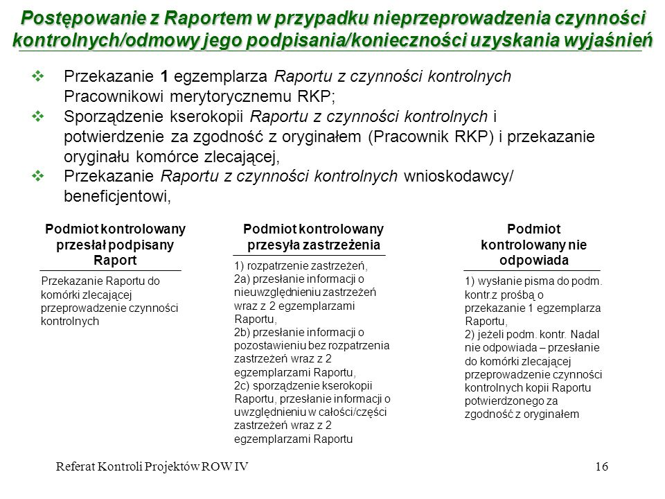 Postępowanie z Raportem w przypadku nieprzeprowadzenia czynności kontrolnych/odmowy jego podpisania/konieczności uzyskania wyjaśnień