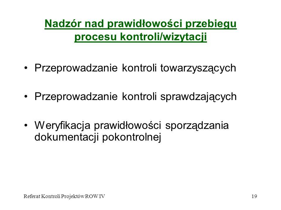 Nadzór nad prawidłowości przebiegu procesu kontroli/wizytacji