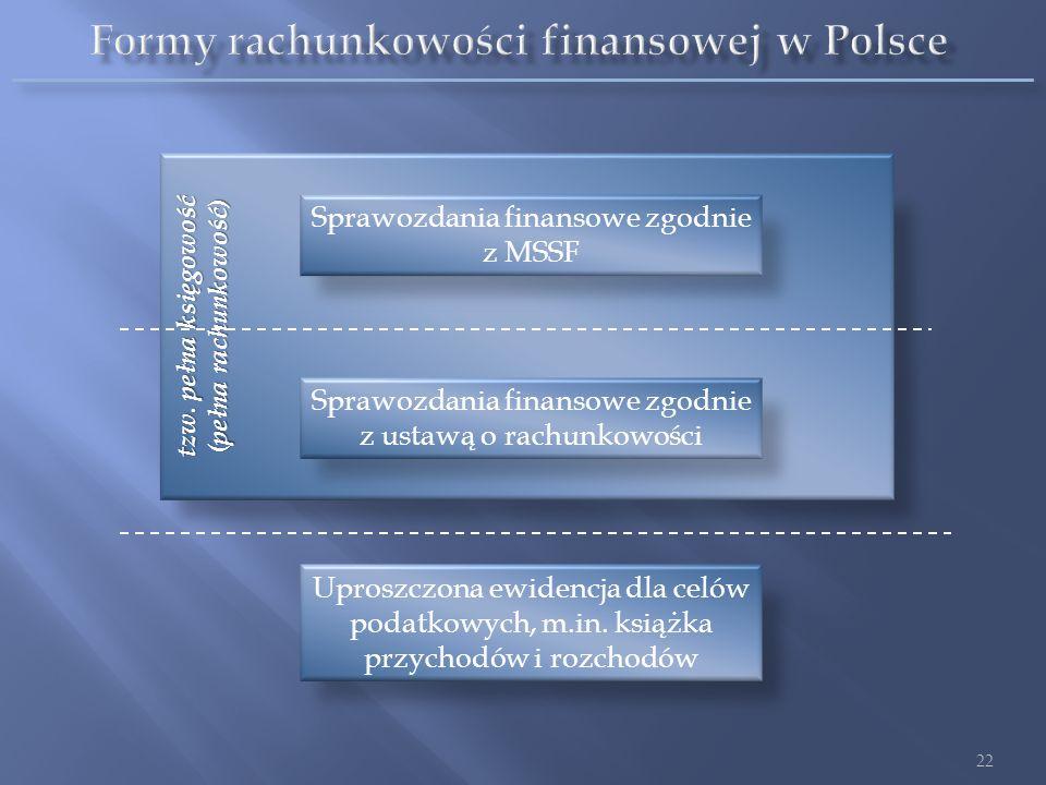 Formy rachunkowości finansowej w Polsce