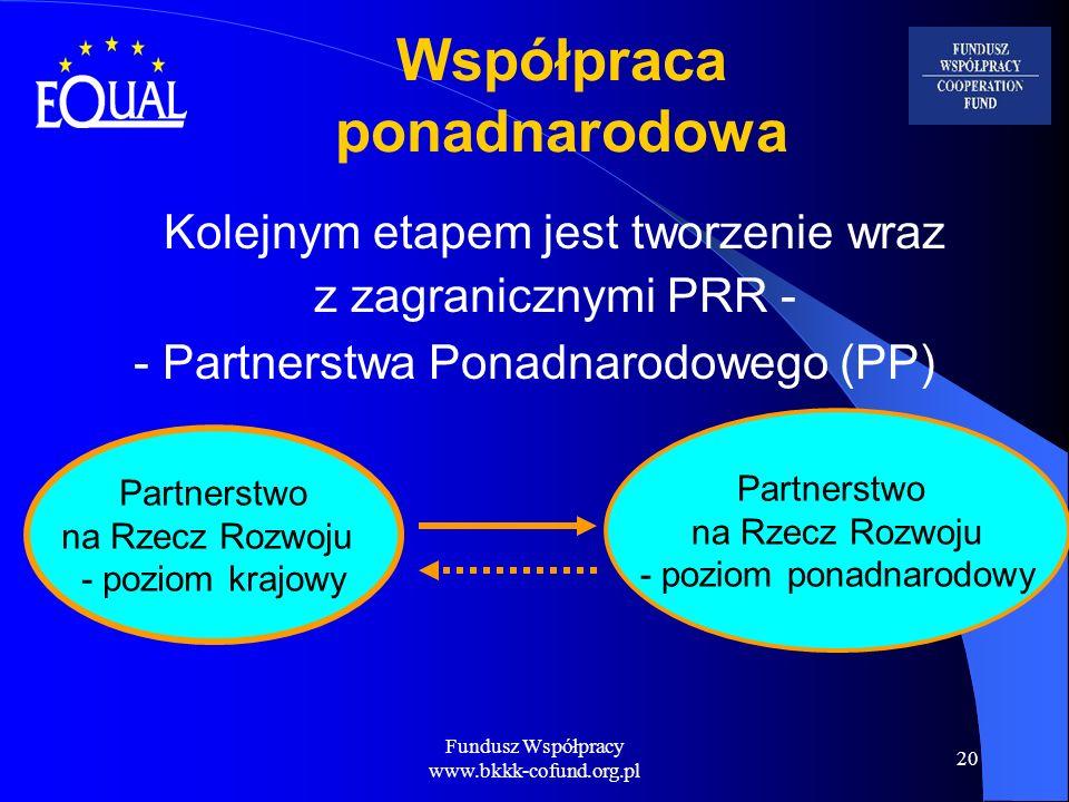Współpraca ponadnarodowa