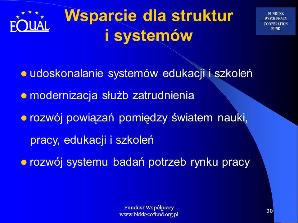Wsparcie dla struktur i systemów