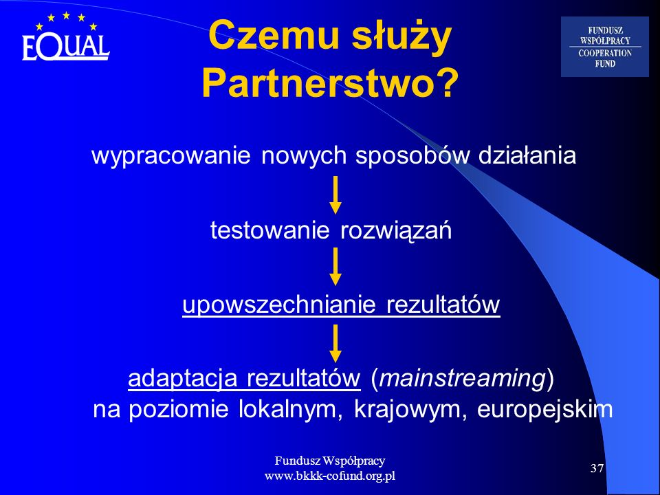Czemu służy Partnerstwo