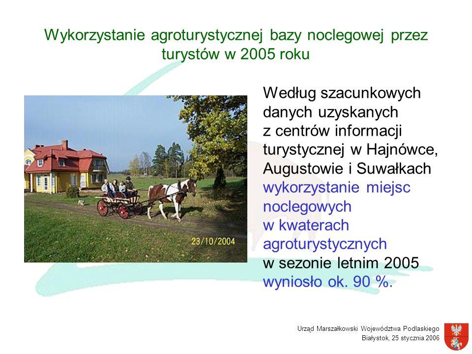 Wykorzystanie agroturystycznej bazy noclegowej przez turystów w 2005 roku