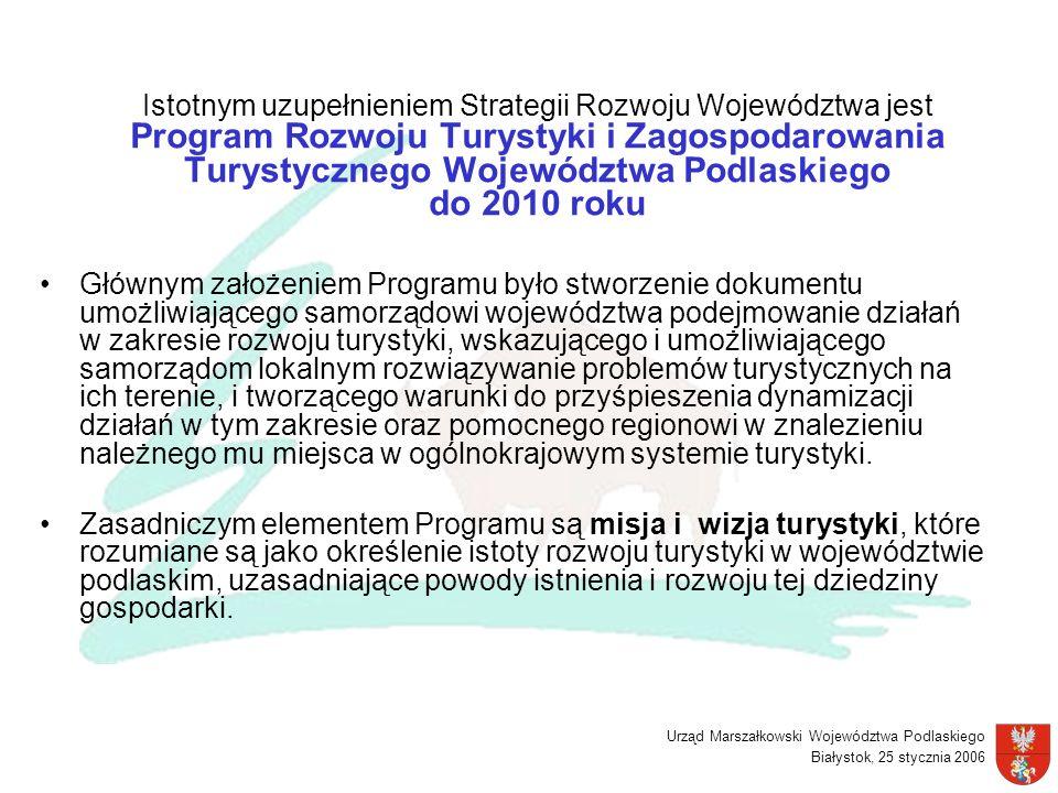 Istotnym uzupełnieniem Strategii Rozwoju Województwa jest Program Rozwoju Turystyki i Zagospodarowania Turystycznego Województwa Podlaskiego do 2010 roku