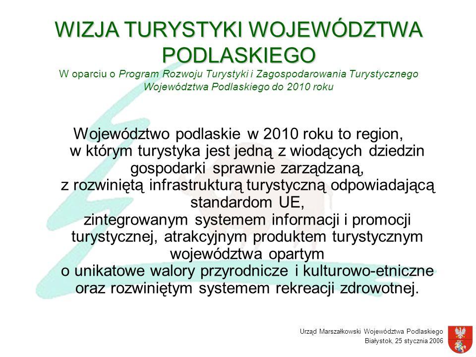 WIZJA TURYSTYKI WOJEWÓDZTWA PODLASKIEGO W oparciu o Program Rozwoju Turystyki i Zagospodarowania Turystycznego Województwa Podlaskiego do 2010 roku