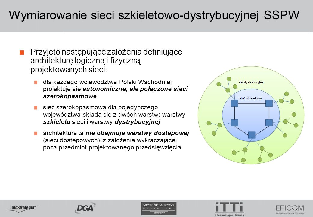 Wymiarowanie sieci szkieletowo-dystrybucyjnej SSPW