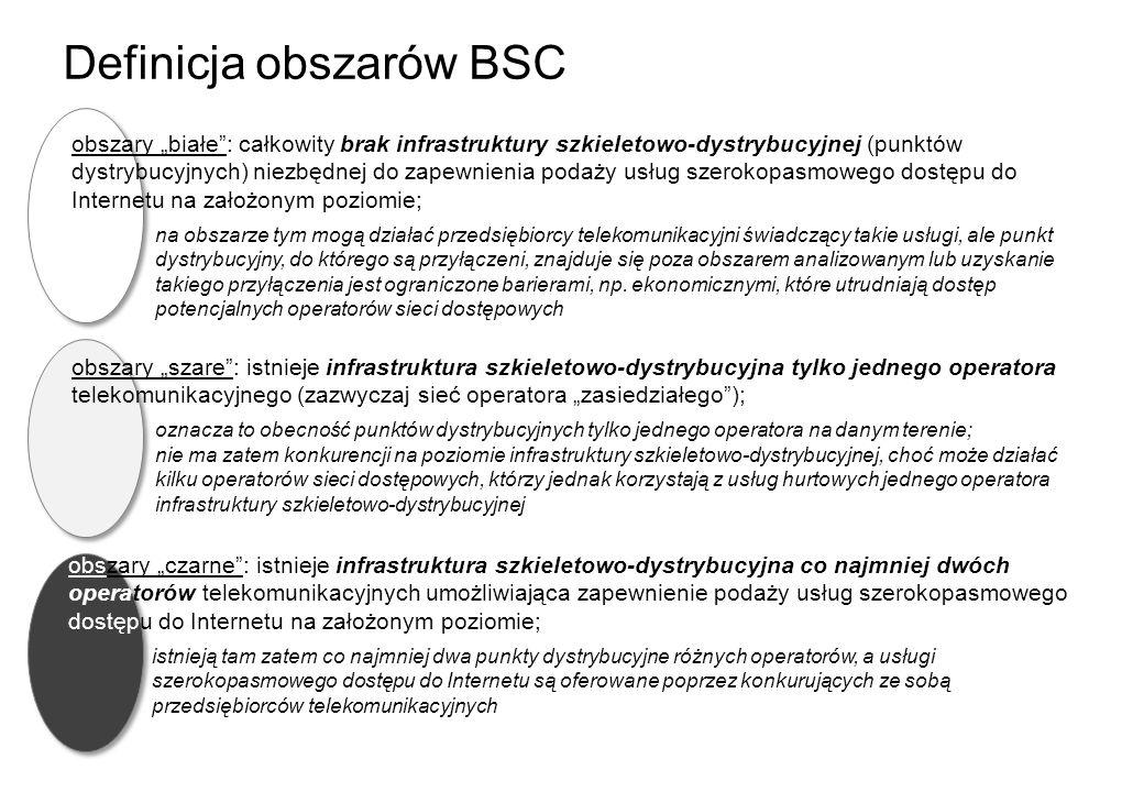 Definicja obszarów BSC
