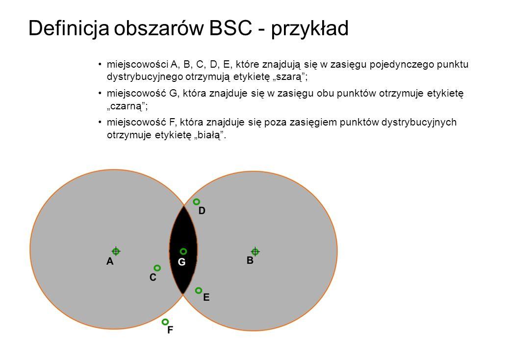 Definicja obszarów BSC - przykład