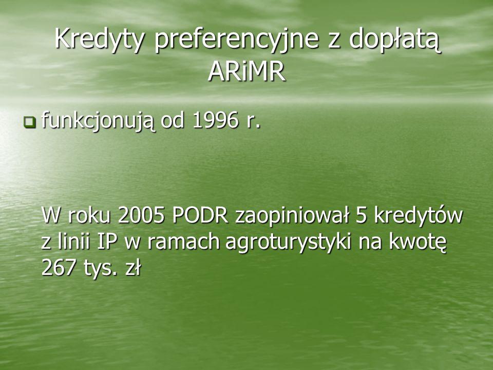 Kredyty preferencyjne z dopłatą ARiMR