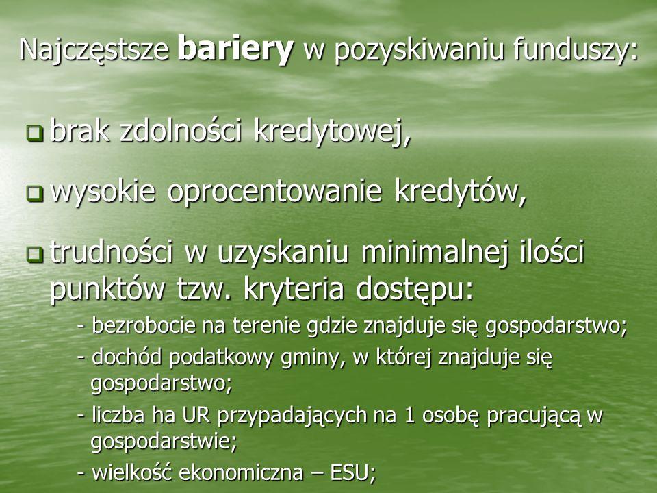 Najczęstsze bariery w pozyskiwaniu funduszy: