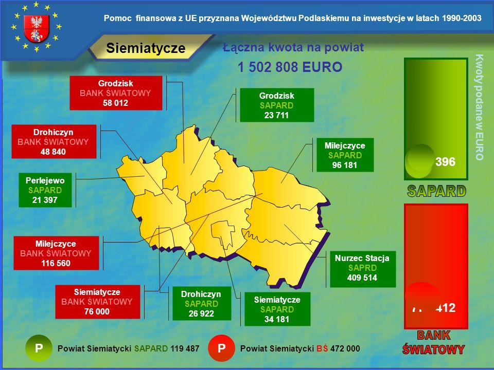 Siemiatycze 1 502 808 EURO Łączna kwota na powiat 731 396 SAPARD