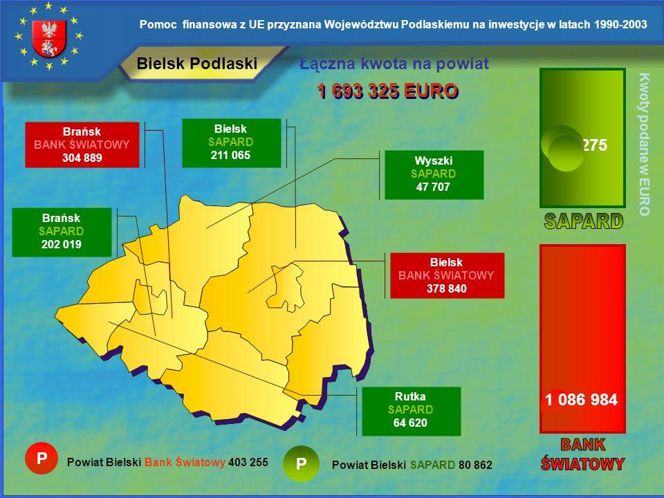 1 693 325 EURO Bielsk Podlaski Łączna kwota na powiat 606 275 SAPARD