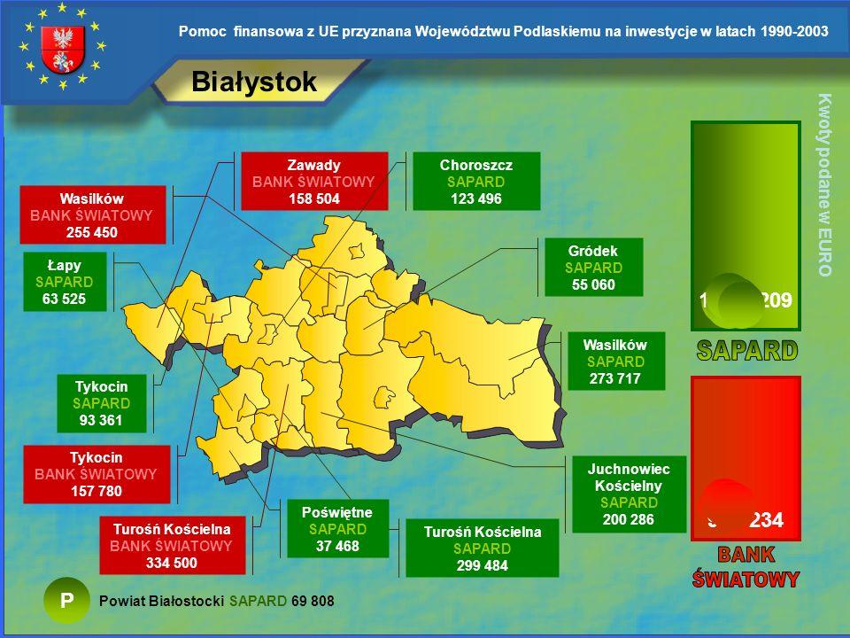 Białystok 1 216 209 SAPARD 906 234 BANK ŚWIATOWY P Kwoty podane w EURO