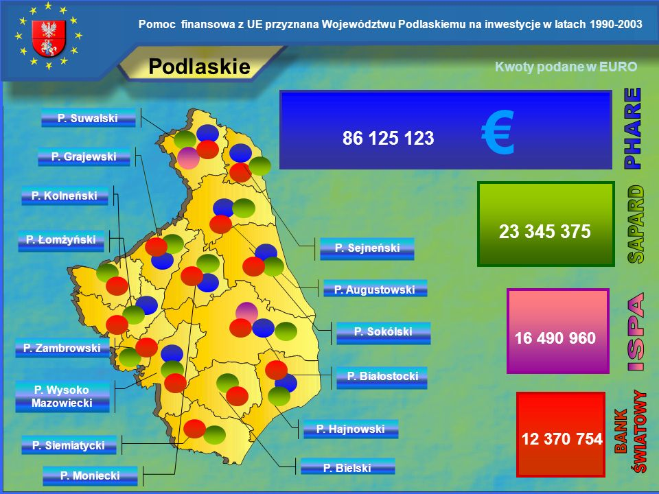€ Podlaskie 86 125 123 23 345 375 PHARE SAPARD ISPA 16 490 960