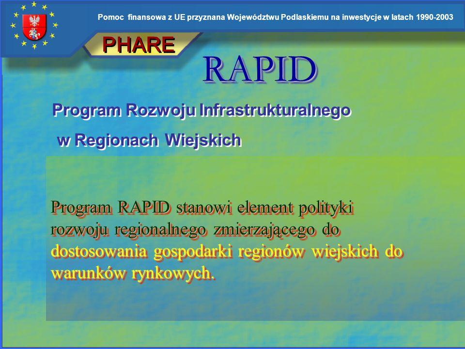 PHARE RAPID. Program Rozwoju Infrastrukturalnego. w Regionach Wiejskich.