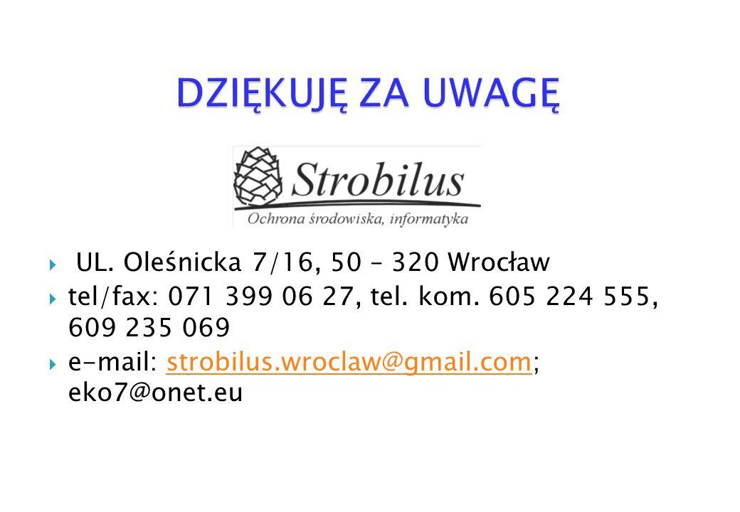 DZIĘKUJĘ ZA UWAGĘ UL. Oleśnicka 7/16, 50 – 320 Wrocław