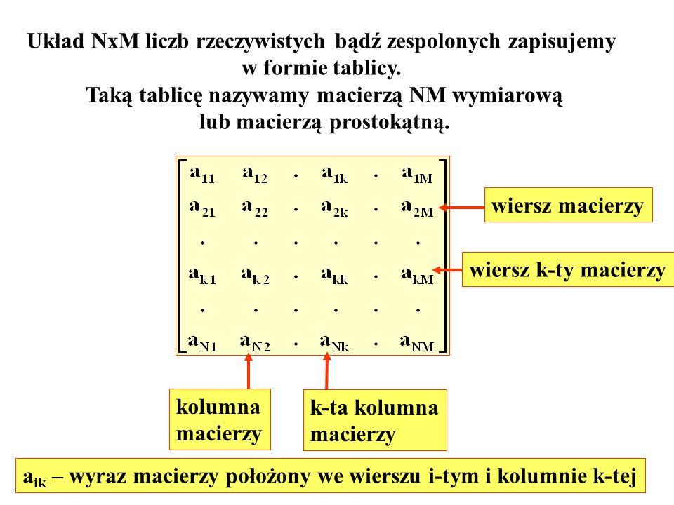 Układ NxM liczb rzeczywistych bądź zespolonych zapisujemy