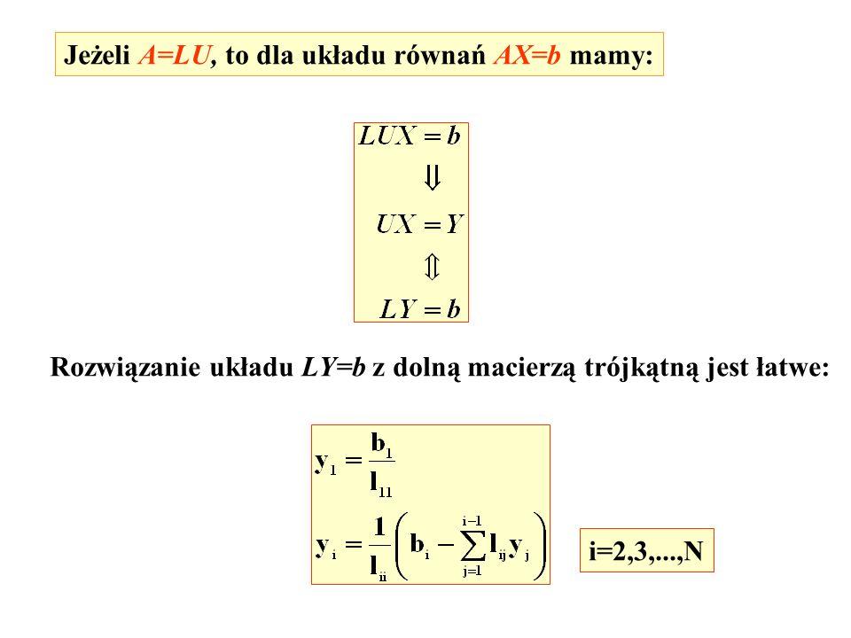 Jeżeli A=LU, to dla układu równań AX=b mamy: