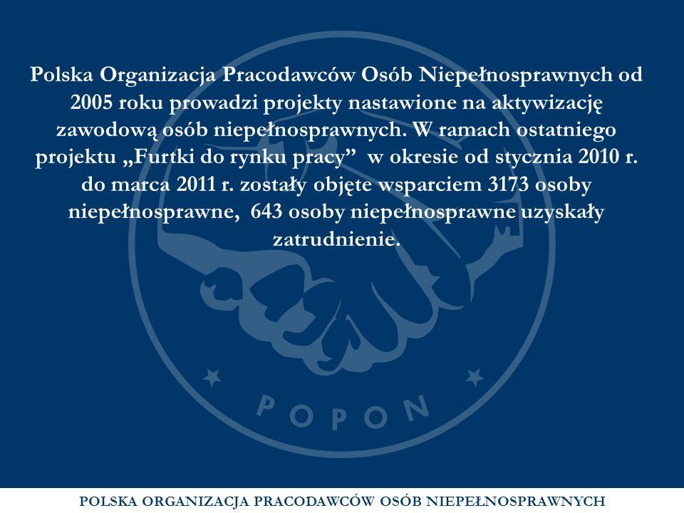 Polska Organizacja Pracodawców Osób Niepełnosprawnych od