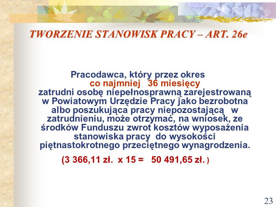 TWORZENIE STANOWISK PRACY – ART. 26e