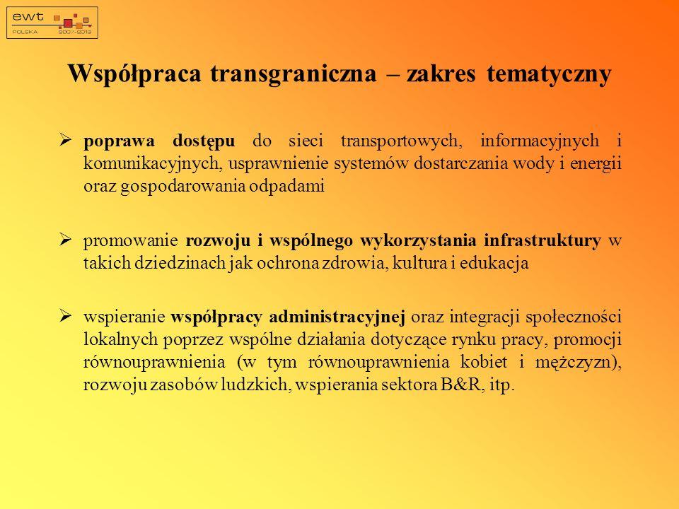Współpraca transgraniczna – zakres tematyczny