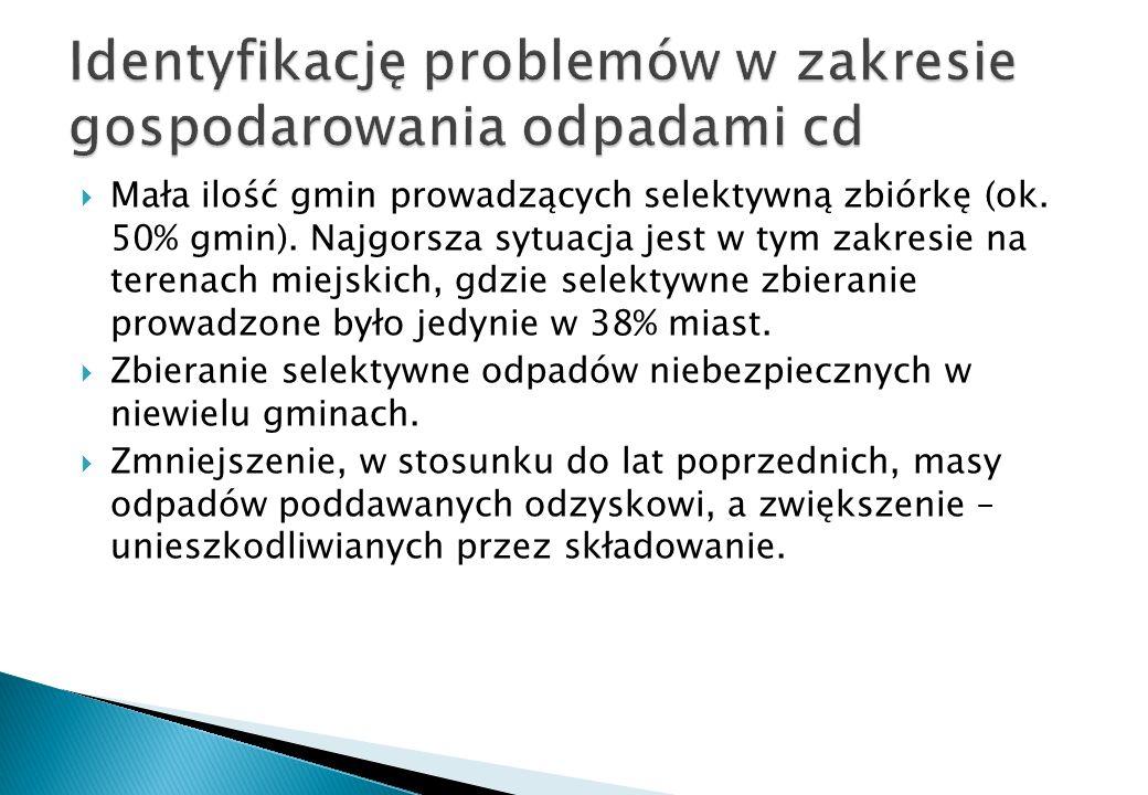 Identyfikację problemów w zakresie gospodarowania odpadami cd