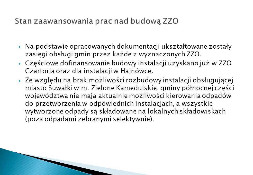 Stan zaawansowania prac nad budową ZZO