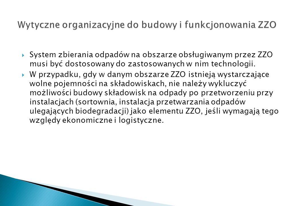 Wytyczne organizacyjne do budowy i funkcjonowania ZZO