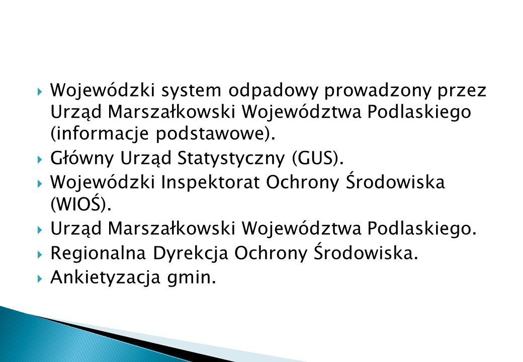 Wojewódzki system odpadowy prowadzony przez Urząd Marszałkowski Województwa Podlaskiego (informacje podstawowe).