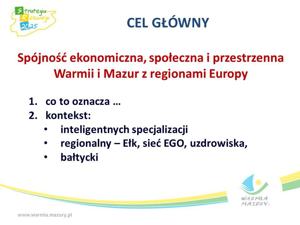 CEL GŁÓWNY Spójność ekonomiczna, społeczna i przestrzenna Warmii i Mazur z regionami Europy. co to oznacza …