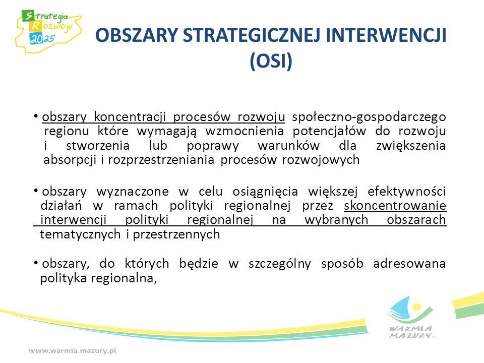OBSZARY STRATEGICZNEJ INTERWENCJI (OSI)