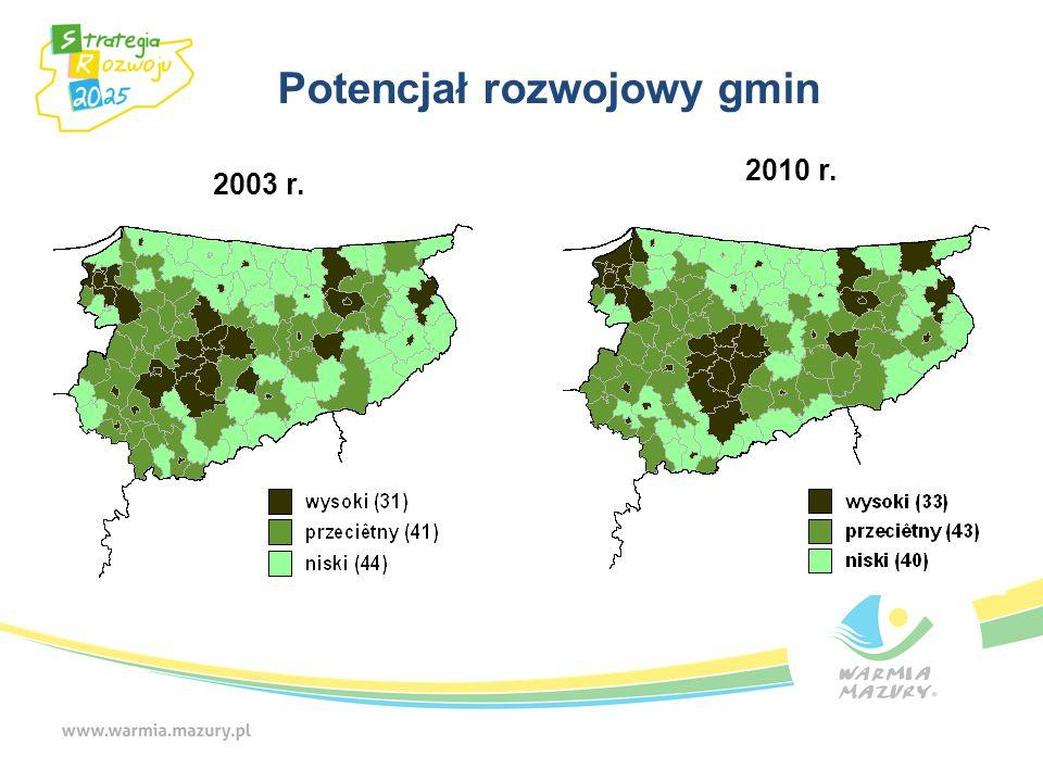 Potencjał rozwojowy gmin