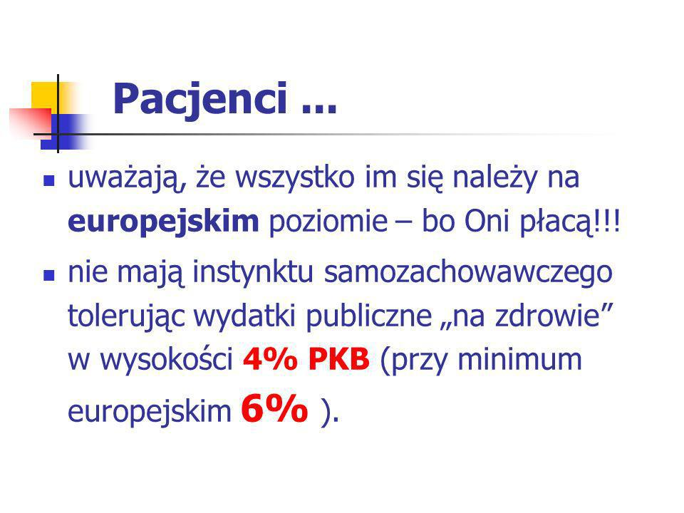 Pacjenci ... uważają, że wszystko im się należy na europejskim poziomie – bo Oni płacą!!!