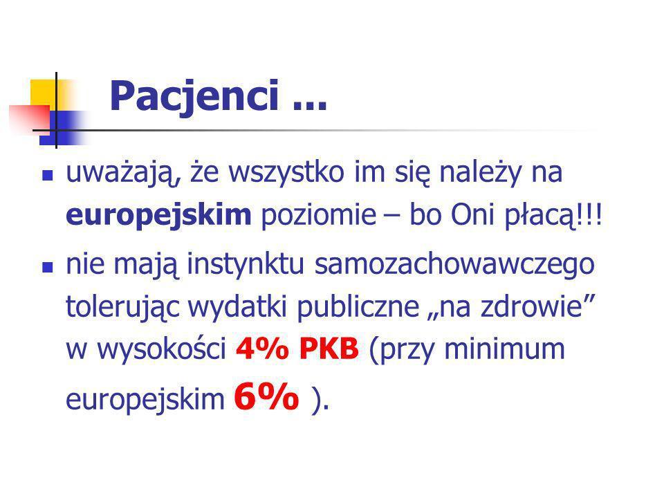 Pacjenci ...uważają, że wszystko im się należy na europejskim poziomie – bo Oni płacą!!!