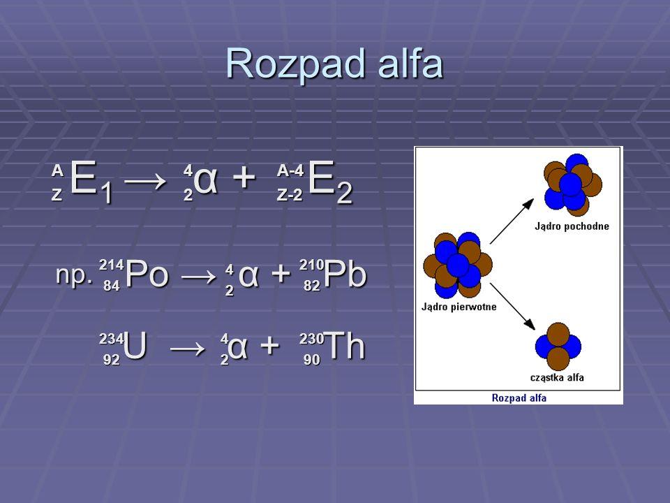 U → α + Th E1 → α + E2 Rozpad alfa np. Po → α + Pb A Z 4 2 A-4 Z-2 214