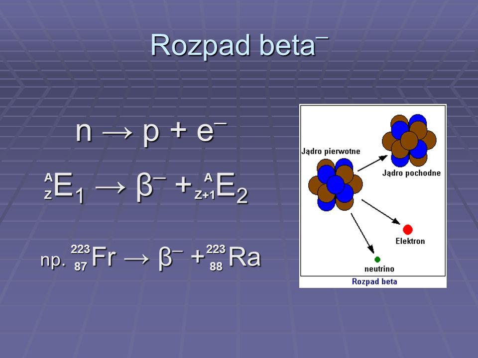 n → p + e_ E1 → β_ + E2 Rozpad beta_ np. Fr → β_ + Ra A Z A Z+1 223 87